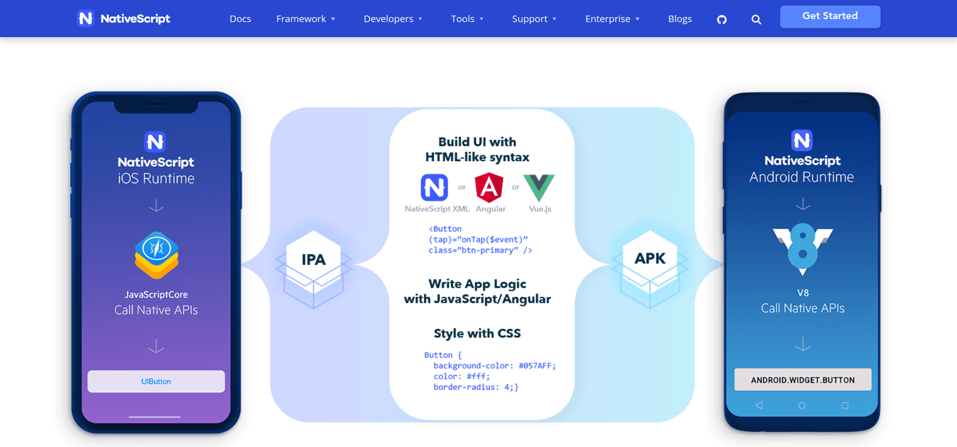 Native mobile apps with Angular Vue.js TypeScript JavaScript NativeScript