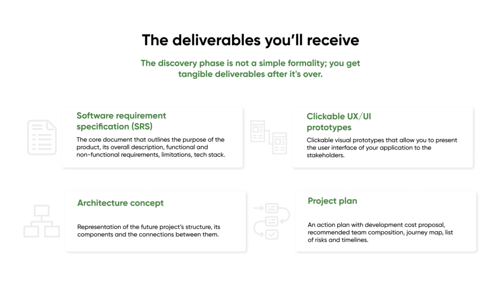 discovery phase deliverables